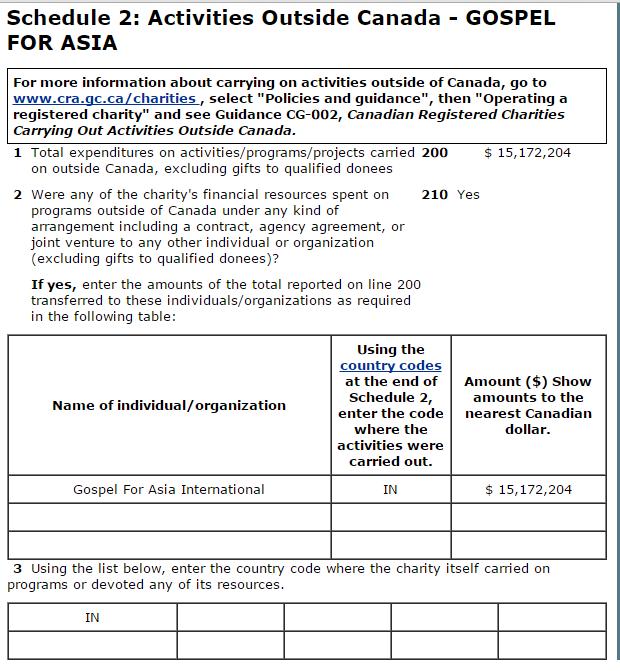 GFA Canada to India