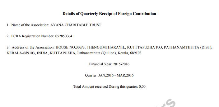 Ayana Trust last qtr 2015-2016