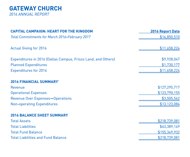Gateway Annual Report 2016