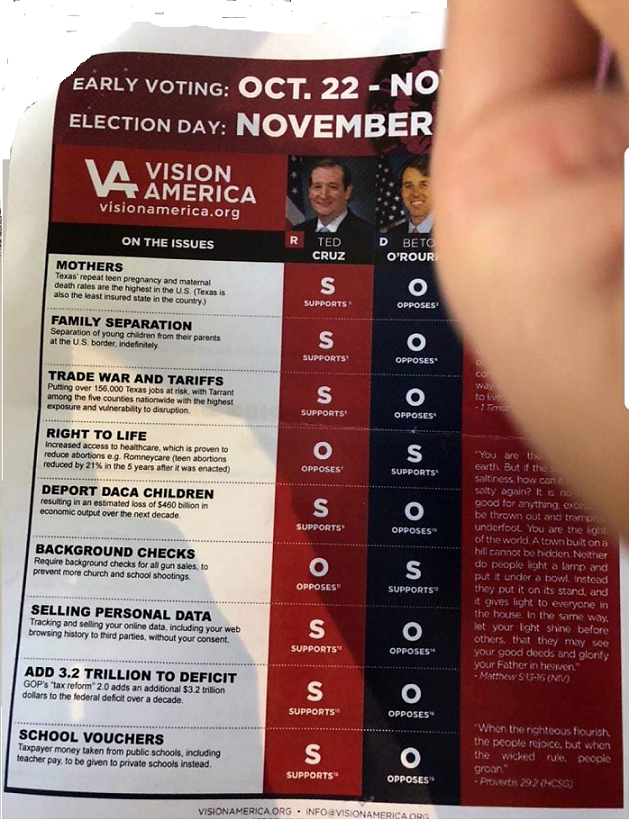 Gateway Church Pranked with Alternative Voter Guides